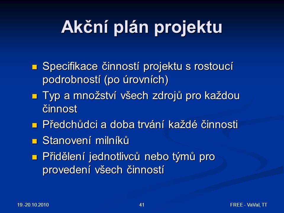 Akční plán projektu Specifikace činností projektu s rostoucí podrobností (po úrovních) Specifikace činností projektu s rostoucí podrobností (po úrovní