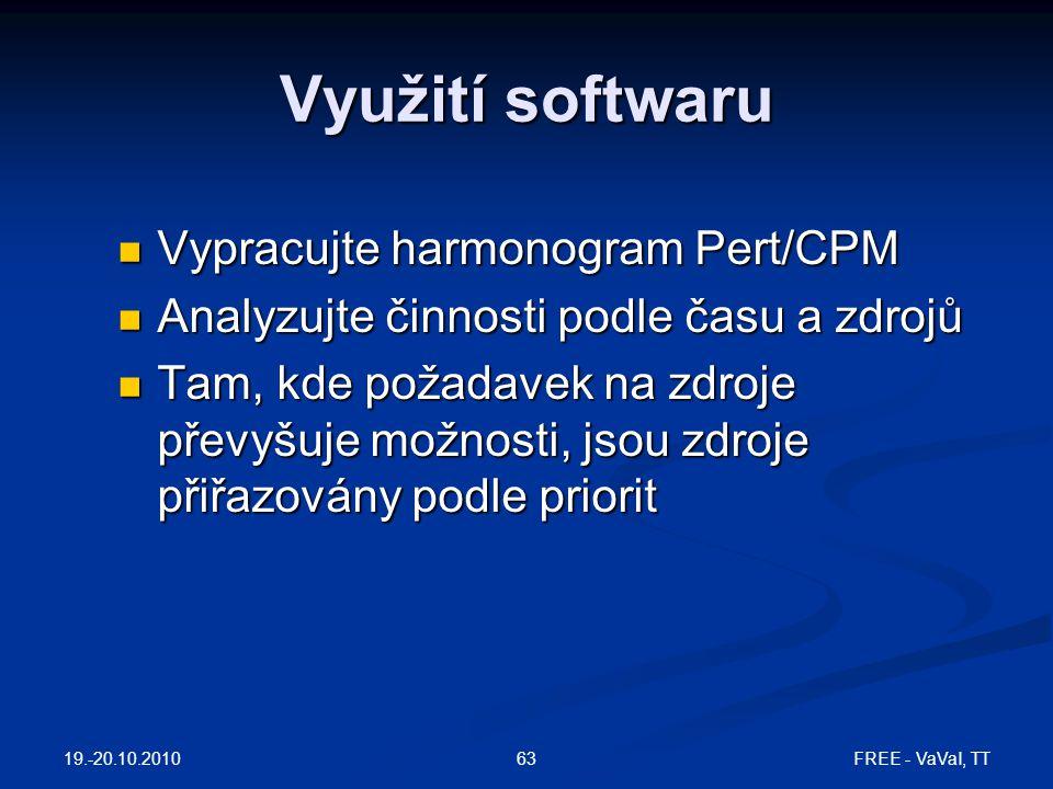 Využití softwaru Vypracujte harmonogram Pert/CPM Vypracujte harmonogram Pert/CPM Analyzujte činnosti podle času a zdrojů Analyzujte činnosti podle čas