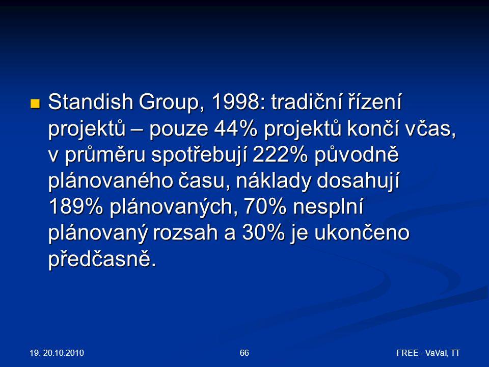 Standish Group, 1998: tradiční řízení projektů – pouze 44% projektů končí včas, v průměru spotřebují 222% původně plánovaného času, náklady dosahují 1