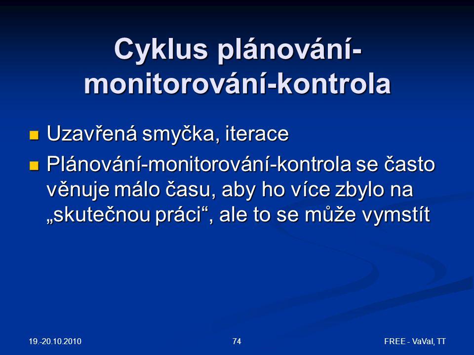 Cyklus plánování- monitorování-kontrola Uzavřená smyčka, iterace Uzavřená smyčka, iterace Plánování-monitorování-kontrola se často věnuje málo času, a