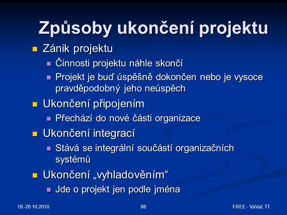 Způsoby ukončení projektu Zánik projektu Zánik projektu Činnosti projektu náhle skončí Činnosti projektu náhle skončí Projekt je buď úspěšně dokončen