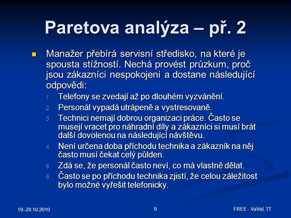 19.-20.10.2010 9FREE - VaVaI, TT Paretova analýza – př. 2 Manažer přebírá servisní středisko, na které je spousta stížností. Nechá provést průzkum, pr