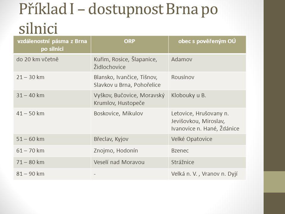 Příklad I – dostupnost Brna po silnici vzdálenostní pásma z Brna po silnici ORPobec s pověřeným OÚ do 20 km včetněKuřim, Rosice, Šlapanice, Židlochovice Adamov 21 – 30 kmBlansko, Ivančice, Tišnov, Slavkov u Brna, Pohořelice Rousínov 31 – 40 kmVyškov, Bučovice, Moravský Krumlov, Hustopeče Klobouky u B.