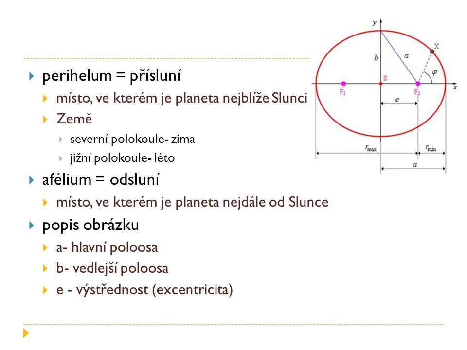  perihelum = přísluní  místo, ve kterém je planeta nejblíže Slunci  Země  severní polokoule- zima  jižní polokoule- léto  afélium = odsluní  mí