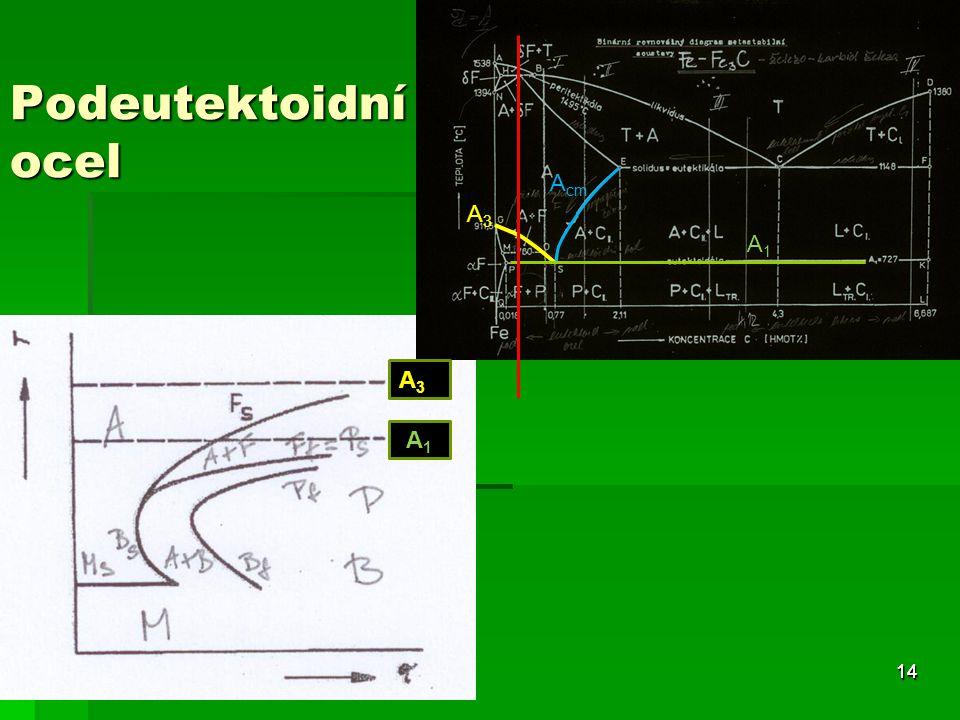 Podeutektoidní ocel 14 A1A1 A3A3 A cm A3A3 A1A1 14