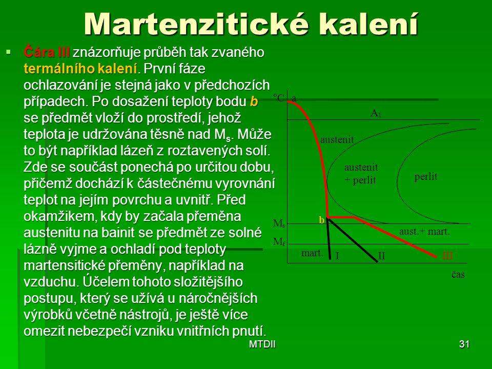 Martenzitické kalení  Čára III znázorňuje průběh tak zvaného termálního kalení.