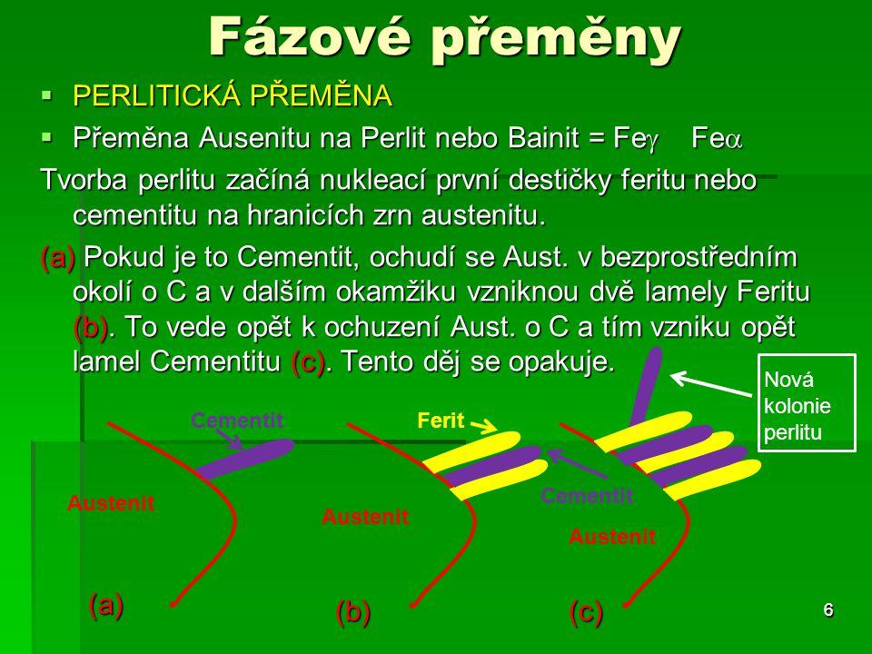 Fázové přeměny  PERLITICKÁ PŘEMĚNA  Přeměna Ausenitu na Perlit nebo Bainit = Fe  Fe  Tvorba perlitu začíná nukleací první destičky feritu nebo cementitu na hranicích zrn austenitu.