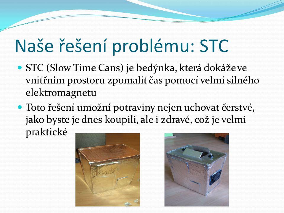 Naše řešení problému: STC STC (Slow Time Cans) je bedýnka, která dokáže ve vnitřním prostoru zpomalit čas pomocí velmi silného elektromagnetu Toto řešení umožní potraviny nejen uchovat čerstvé, jako byste je dnes koupili, ale i zdravé, což je velmi praktické