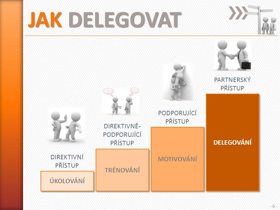 JAK DELEGOVAT - 6 - ÚKOLOVÁNÍ TRÉNOVÁNÍ MOTIVOVÁNÍ DELEGOVÁNÍ DIREKTIVNÍ PŘÍSTUP DIREKTIVNĚ- PODPORUJÍCÍ PŘÍSTUP PODPORUJÍCÍ PŘÍSTUP PARTNERSKÝ PŘÍSTUP