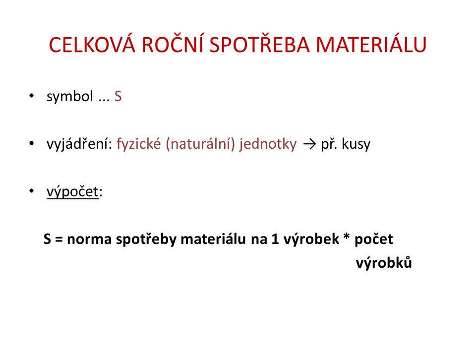 PRŮMĚRNÁ DENNÍ SPOTŘEBA MATERIÁLU symbol...s vyjádření: fyzické (naturální) jednotky → př.