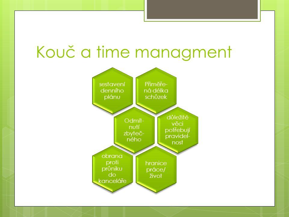 Kouč a time managment Přiměře- ná délka schůzek sestavení denního plánu Odmít- nutí zbyteč- ného důležité věci potřebují pravidel- nost hranice práce/