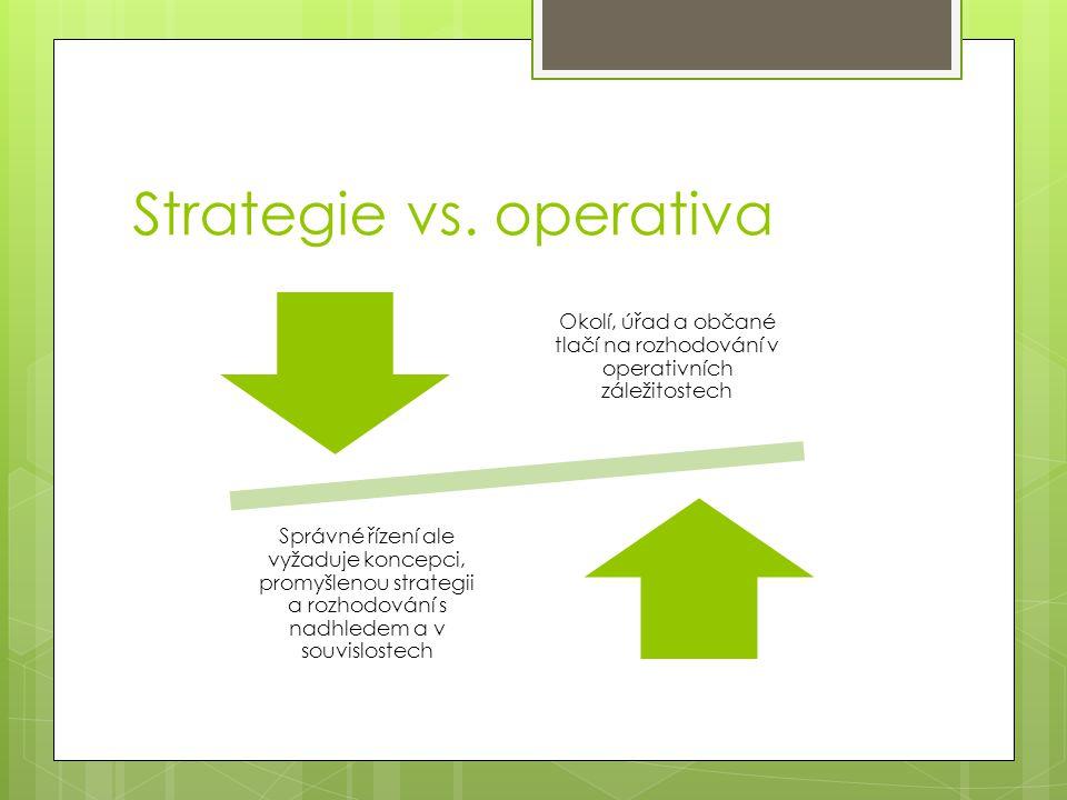 Strategie vs. operativa Okolí, úřad a občané tlačí na rozhodování v operativních záležitostech Správné řízení ale vyžaduje koncepci, promyšlenou strat