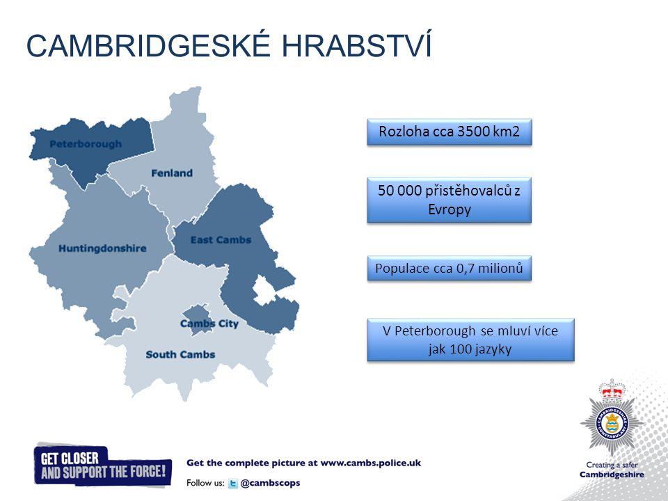 CAMBRIDGESKÉ HRABSTVÍ Rozloha cca 3500 km2 Populace cca 0,7 milionů 50 000 přistěhovalců z Evropy V Peterborough se mluví více jak 100 jazyky