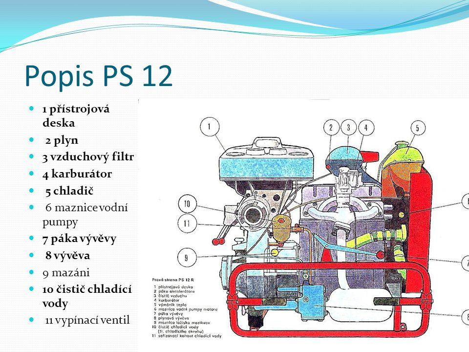 Popis PS 12 1 přístrojová deska 2 plyn 3 vzduchový filtr 4 karburátor 5 chladič 6 maznice vodní pumpy 7 páka vývěvy 8 vývěva 9 mazáni 10 čistič chladící vody 11 vypínací ventil
