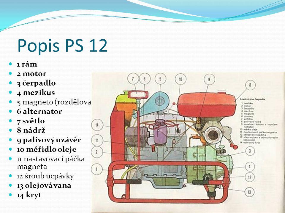 Popis PS 12 1 rám 2 motor 3 čerpadlo 4 mezikus 5 magneto (rozdělovač) 6 alternator 7 světlo 8 nádrž 9 palivový uzávěr 10 měřidlo oleje 11 nastavovací páčka magneta 12 šroub ucpávky 13 olejová vana 14 kryt