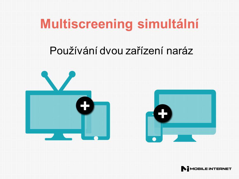 Multiscreening simultální Používání dvou zařízení naráz