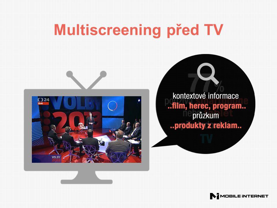 Multiscreening před TV