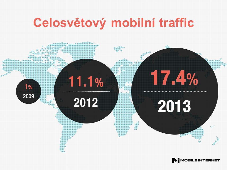 Celosvětový mobilní traffic