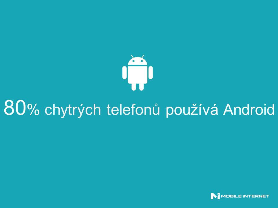 80 % chytrých telefonů používá Android