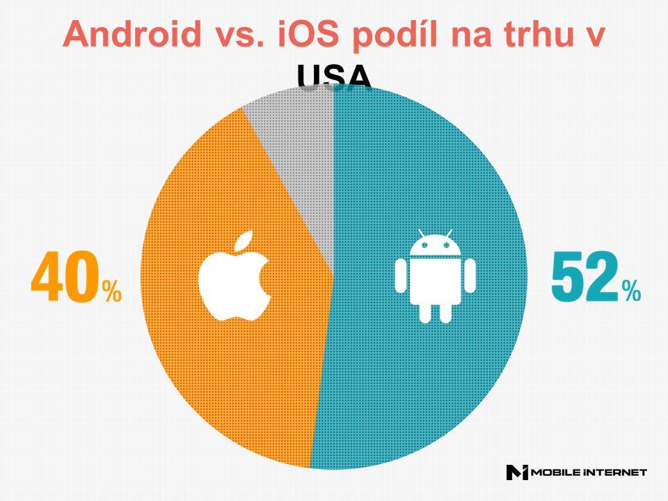 Android vs. iOS podíl na trhu v USA