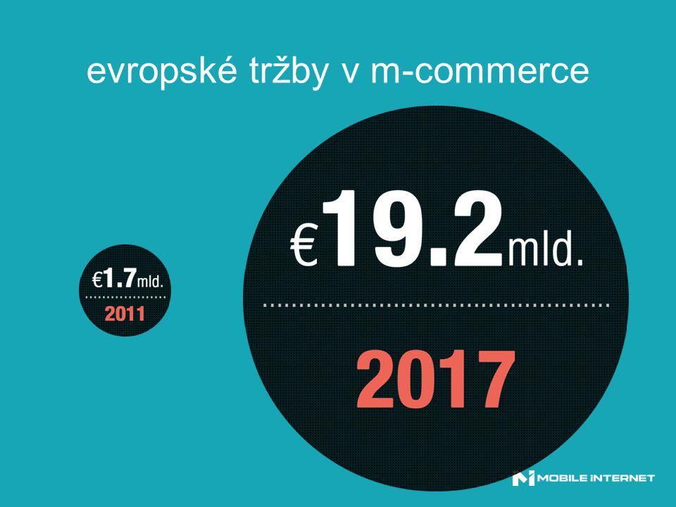evropské tržby v m-commerce