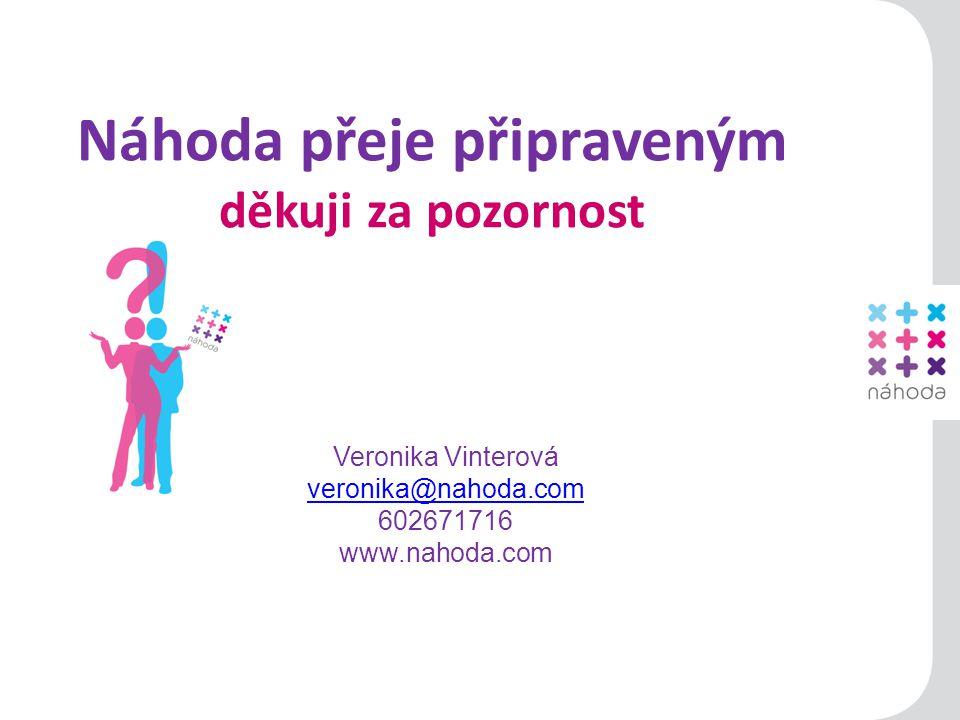 20 Náhoda přeje připraveným děkuji za pozornost Veronika Vinterová veronika@nahoda.com 602671716 www.nahoda.com
