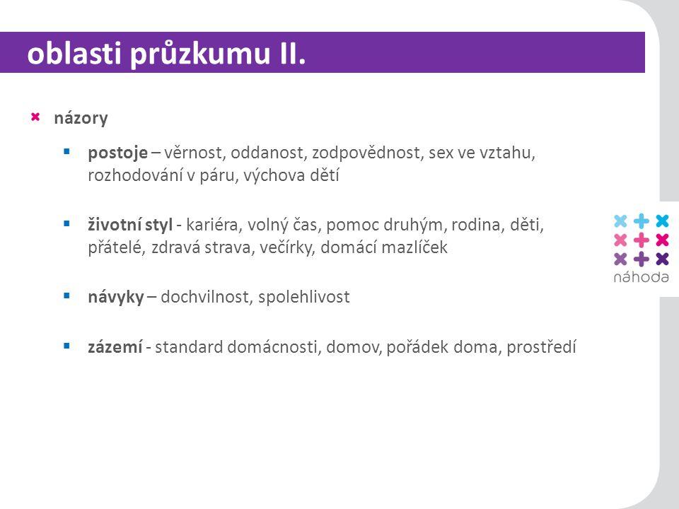 9 oblasti průzkumu III.