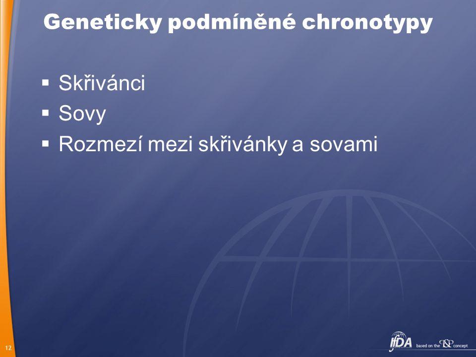 12 Geneticky podmíněné chronotypy  Skřivánci  Sovy  Rozmezí mezi skřivánky a sovami