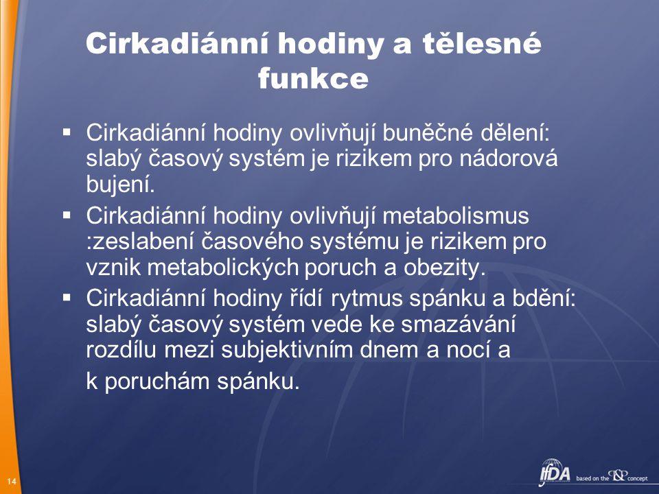 14 Cirkadiánní hodiny a tělesné funkce  Cirkadiánní hodiny ovlivňují buněčné dělení: slabý časový systém je rizikem pro nádorová bujení.  Cirkadiánn