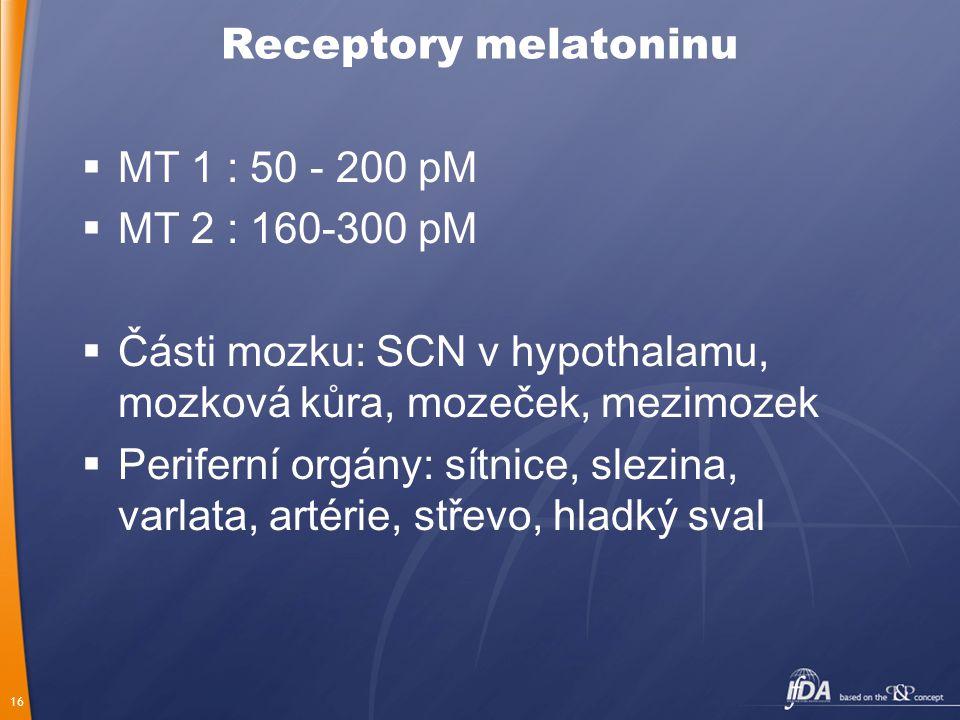 16 Receptory melatoninu  MT 1 : 50 - 200 pM  MT 2 : 160-300 pM  Části mozku: SCN v hypothalamu, mozková kůra, mozeček, mezimozek  Periferní orgány