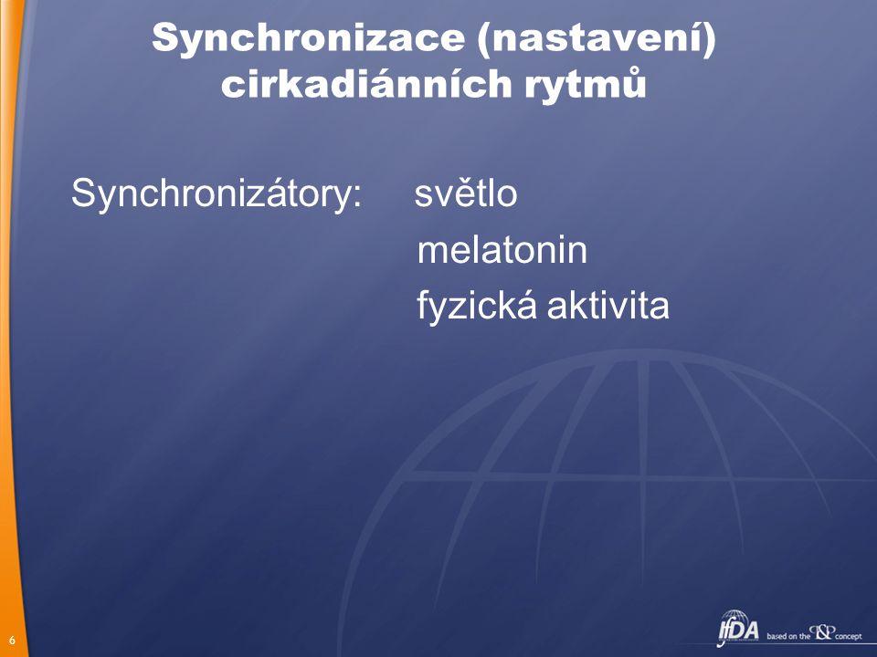 6 Synchronizace (nastavení) cirkadiánních rytmů Synchronizátory: světlo melatonin fyzická aktivita