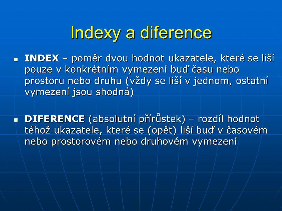 Indexy a diference INDEX – poměr dvou hodnot ukazatele, které se liší pouze v konkrétním vymezení buď času nebo prostoru nebo druhu (vždy se liší v je