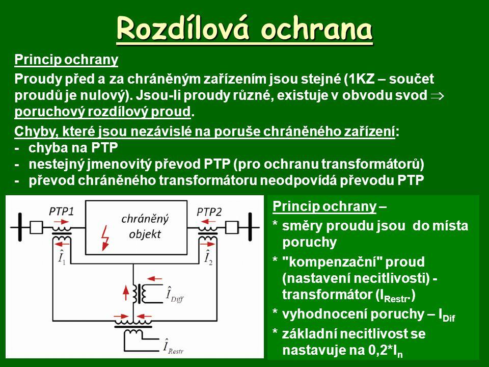 Rozdílová ochrana Princip ochrany Proudy před a za chráněným zařízením jsou stejné (1KZ – součet proudů je nulový).