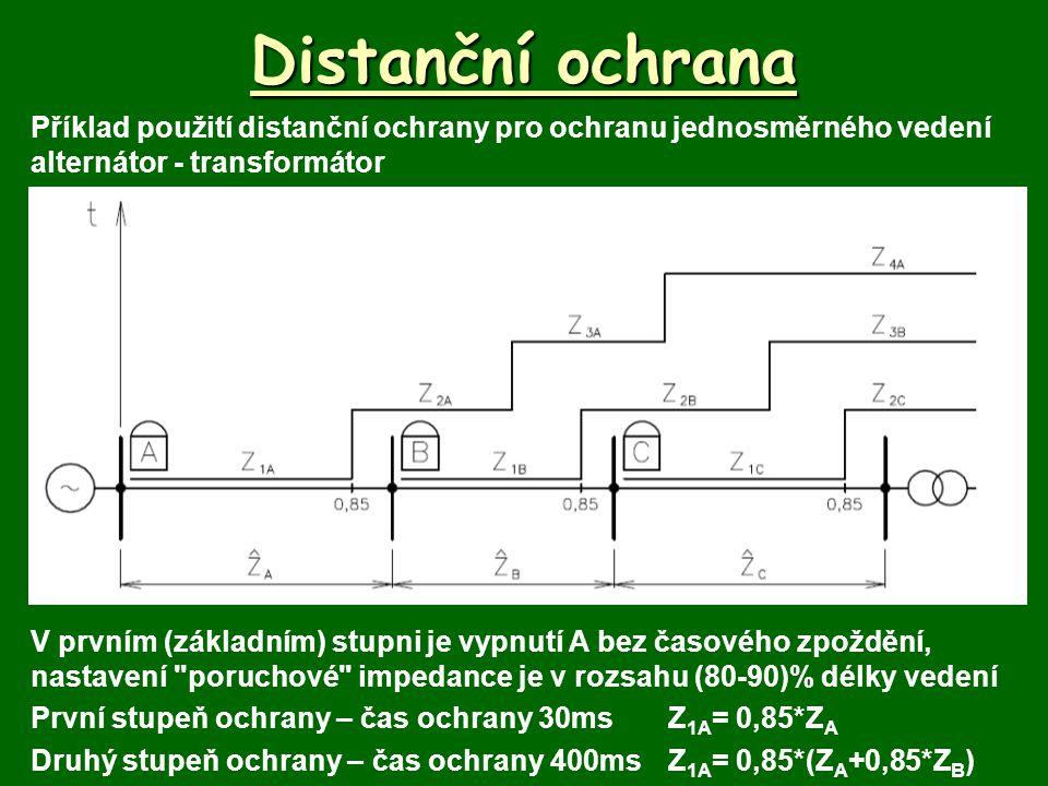 Distanční ochrana Příklad použití distanční ochrany pro ochranu jednosměrného vedení alternátor - transformátor V prvním (základním) stupni je vypnutí A bez časového zpoždění, nastavení poruchové impedance je v rozsahu (80-90)% délky vedení První stupeň ochrany – čas ochrany 30msZ 1A = 0,85*Z A Druhý stupeň ochrany – čas ochrany 400msZ 1A = 0,85*(Z A +0,85*Z B )