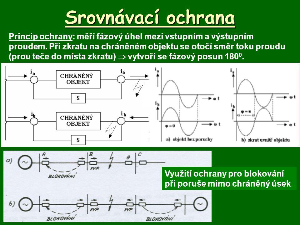 Srovnávací ochrana Princip ochrany: měří fázový úhel mezi vstupním a výstupním proudem.