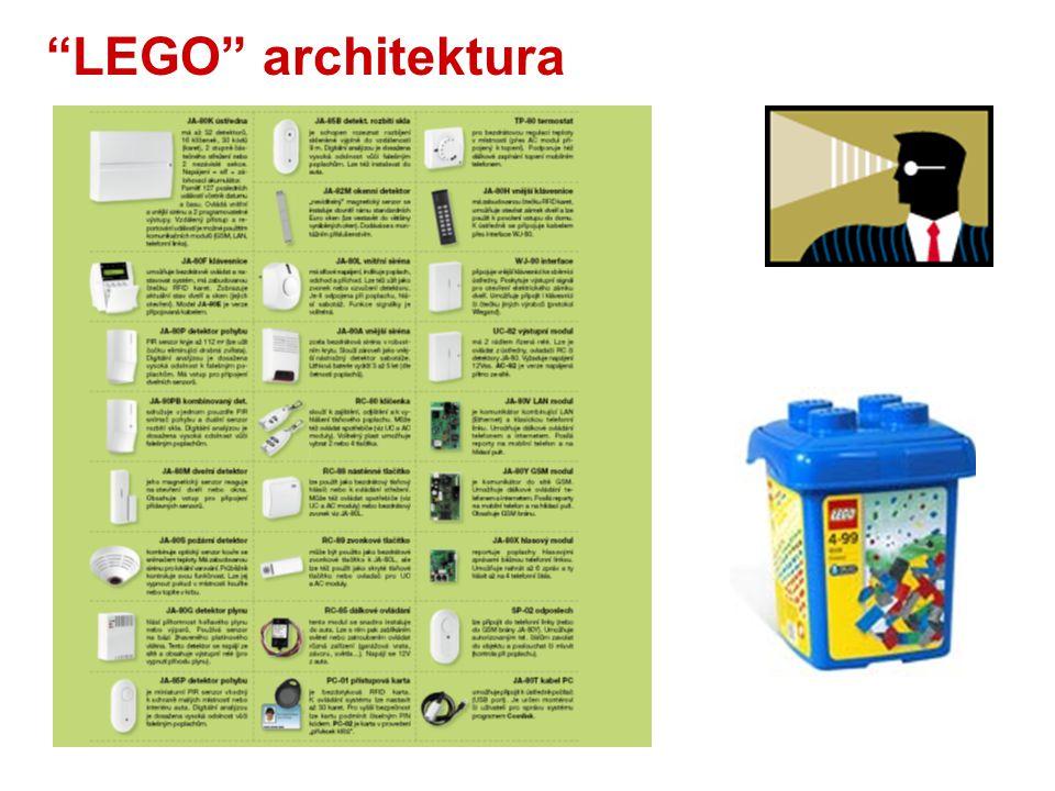 LEGO architektura