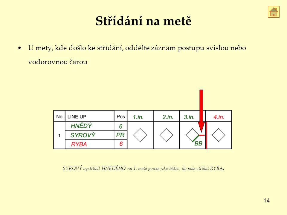 14 Střídání na metě U mety, kde došlo ke střídání, oddělte záznam postupu svislou nebo vodorovnou čarou SYROVÝ vystřídal HNĚDÉHO na 1.