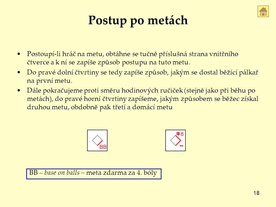 18 Postup po metách Postoupí-li hráč na metu, obtáhne se tučně příslušná strana vnitřního čtverce a k ní se zapíše způsob postupu na tuto metu.