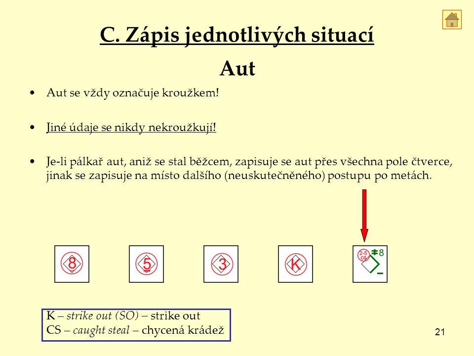 21 Aut Aut se vždy označuje kroužkem.Jiné údaje se nikdy nekroužkují.