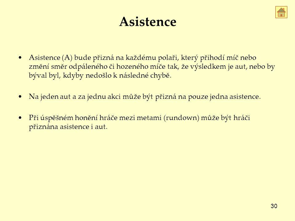 30 Asistence Asistence (A) bude přizná na každému polaři, který přihodí míč nebo změní směr odpáleného či hozeného míče tak, že výsledkem je aut, nebo by býval byl, kdyby nedošlo k následné chybě.