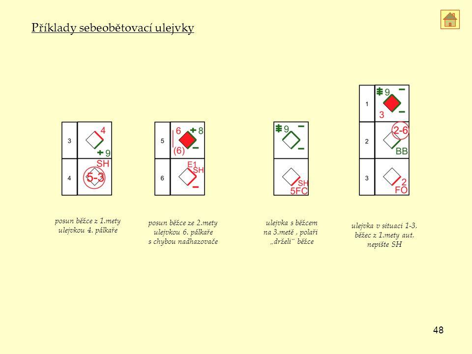 48 ulejvka v situaci 1-3, běžec z 1.mety aut, nepište SH posun běžce z 1.mety ulejvkou 4.