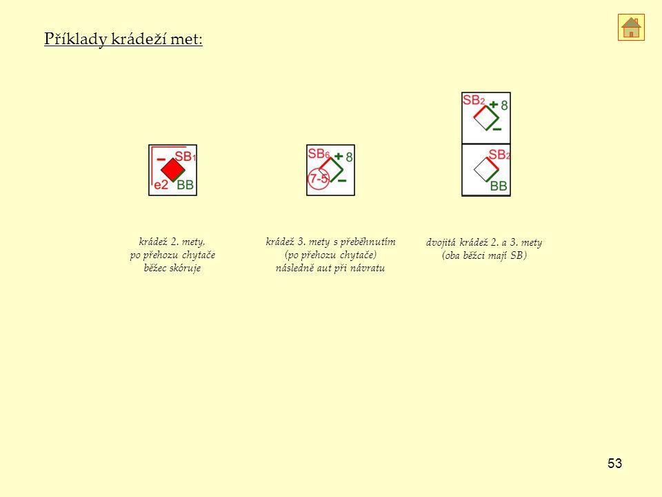 53 dvojitá krádež 2.a 3. mety (oba běžci mají SB) krádež 2.