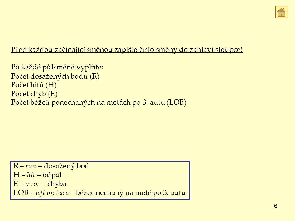 27 Chyby umožňující postup běžce o další metu Chyba (e) se zapisuje polaři za špatnou hru (např.