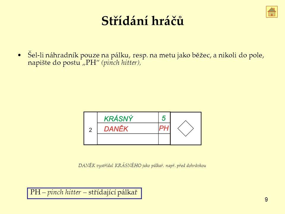 20 Průběh směny Start dalšího pálkaře v téže směně se zapisuje do téhož sloupce zápisu (i při přechodu od 9.