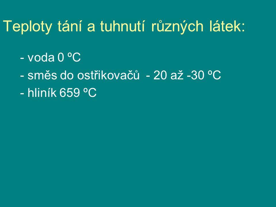 Teploty tání a tuhnutí různých látek: - voda 0 ºC - směs do ostřikovačů - 20 až -30 ºC - hliník 659 ºC