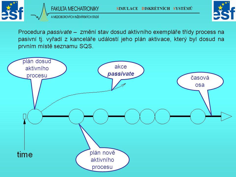 SIMULACE DISKRÉTNÍCH SYSTÉMŮ Procedura passivate – změní stav dosud aktivního exempláře třídy process na pasivní tj.