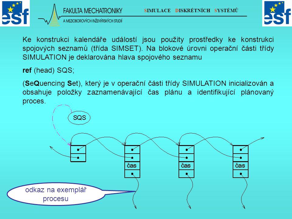 SIMULACE DISKRÉTNÍCH SYSTÉMŮ Prostředky pro aktivaci procesu Procedura ACTIVATE – provádí vlastní tvorbu exemplářů třídy EVENNOTICE a jejich zařazování do kalendáře událostí SQS.