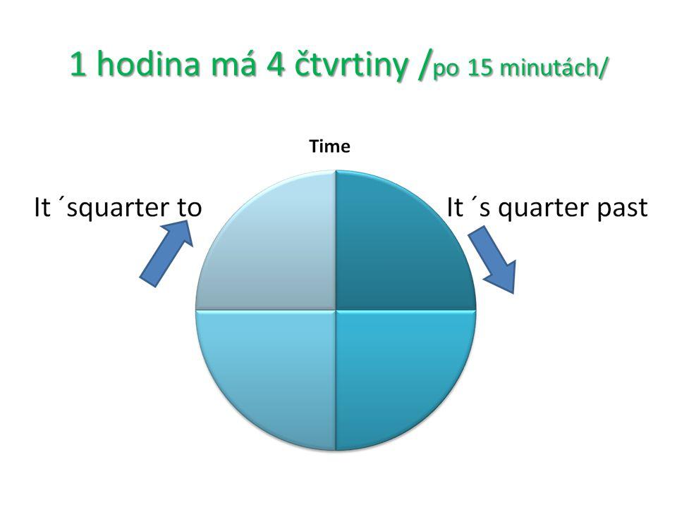 Každá hodina má 2 půlhodiny / po 30 minutách /