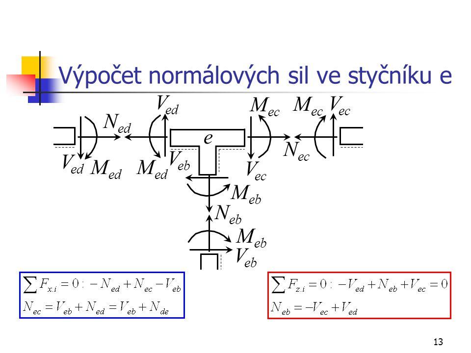 13 Výpočet normálových sil ve styčníku e e N ec V ec M ec M eb V eb N eb N ed V ed M ed