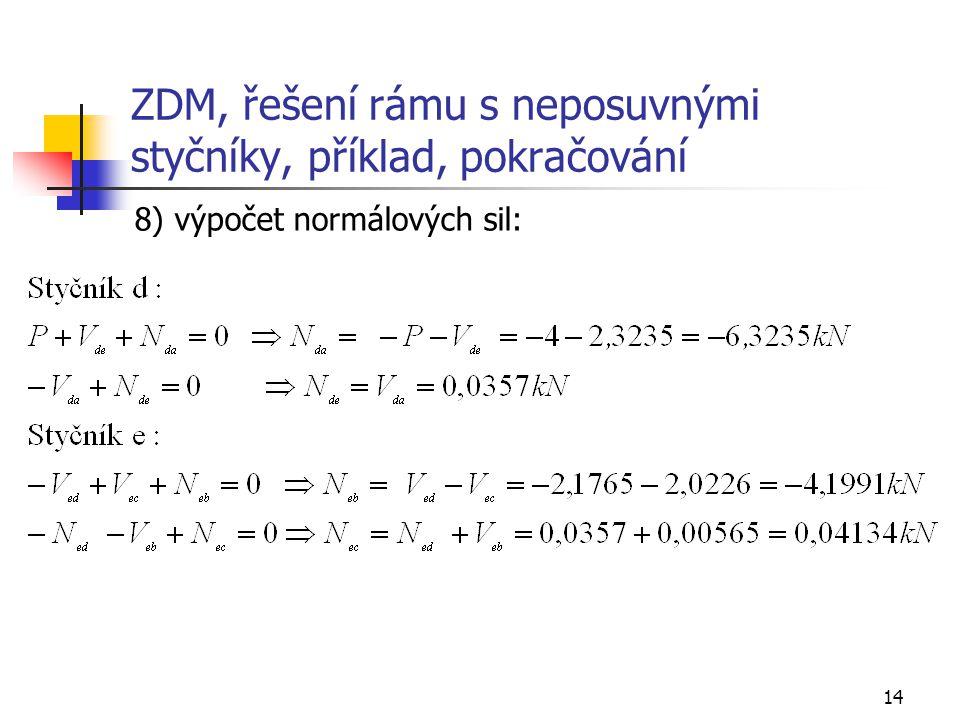 14 ZDM, řešení rámu s neposuvnými styčníky, příklad, pokračování 8) výpočet normálových sil:
